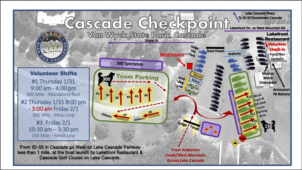 Cascade Checkpoint for the ISDC in Idaho